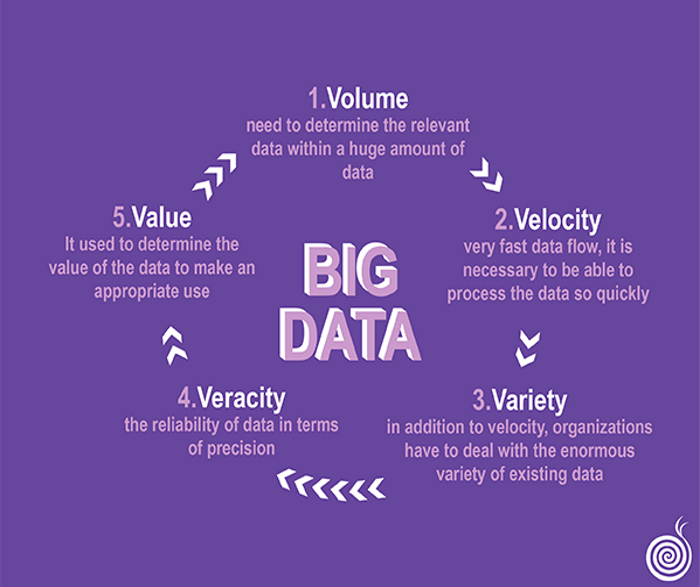 Big Data thumb