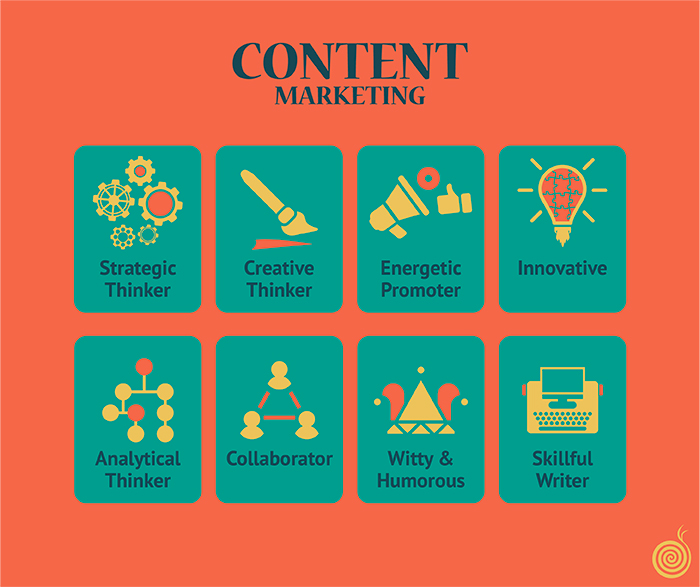 Content Marketing 700x587