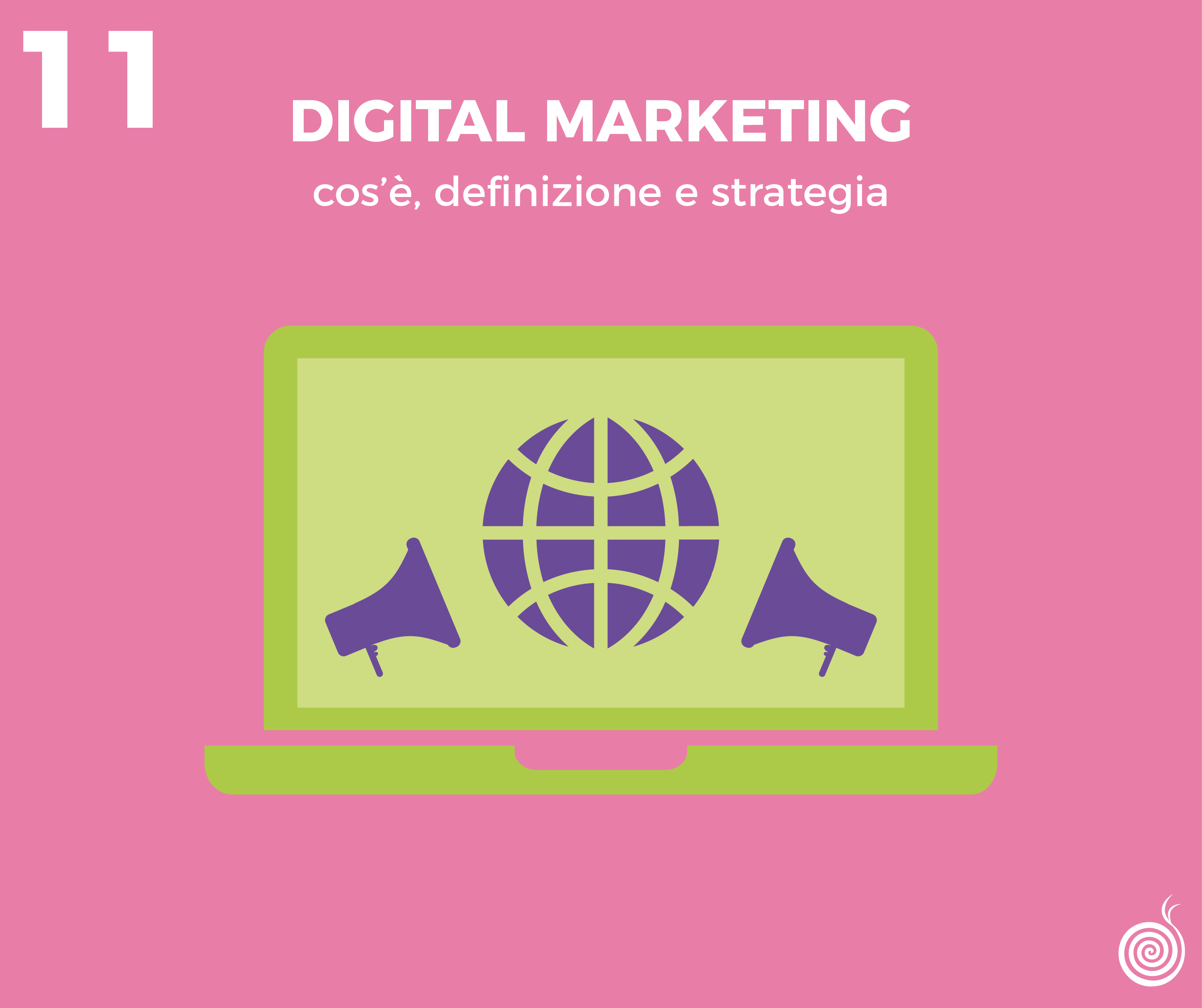 Digital Marketing: cos'è, definizione e strategia