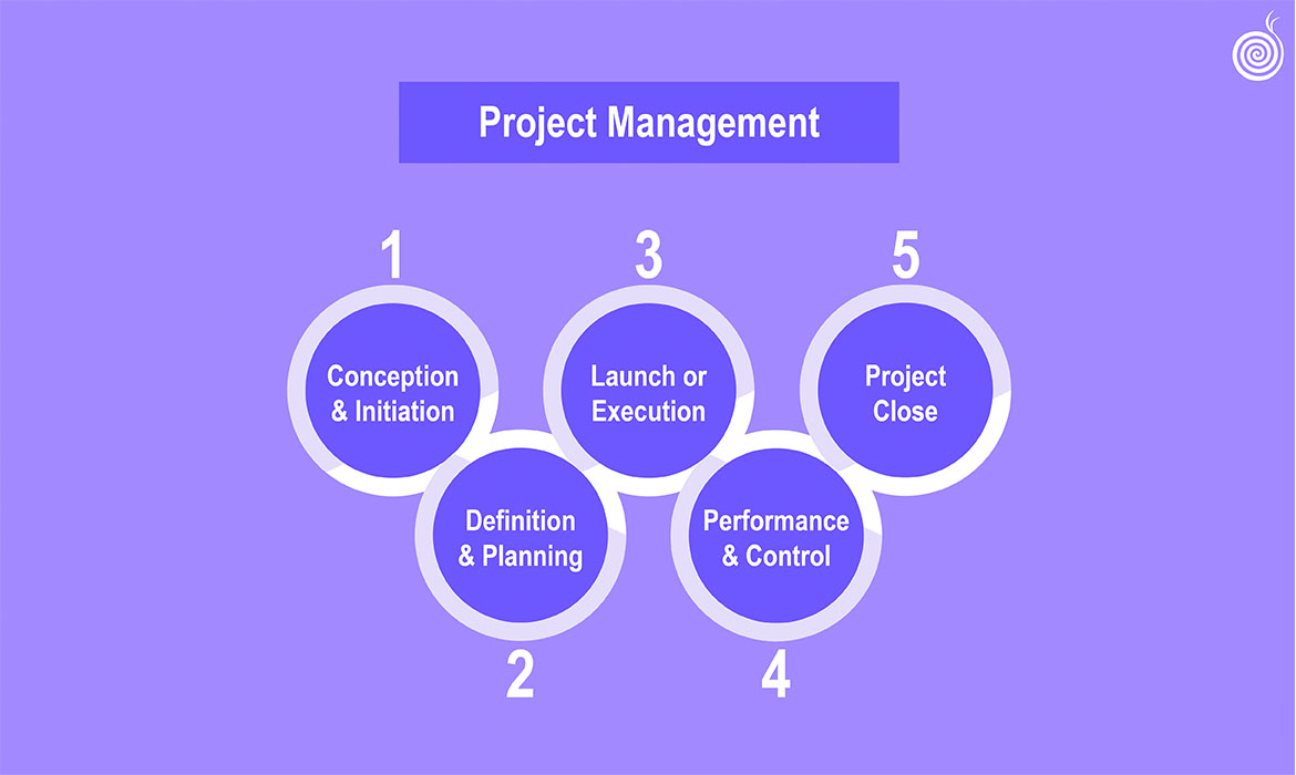 Project Management 1170x700