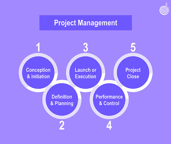 Project Management 700x587